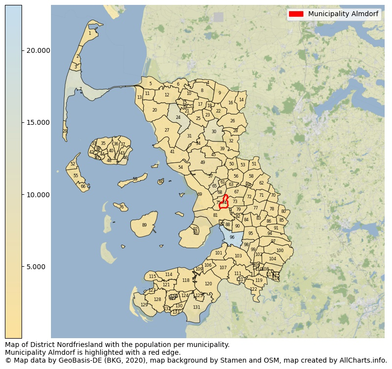 Map of District Nordfriesland with the population per municipality.Municipality Almdorf is highlighted with a red edge.. This page shows a lot of information about residents (such as the distribution by age groups, family composition, gender, native or German with an immigration background, ...), homes (numbers, types, price development, use, type of property, ...) and more (car ownership, energy consumption, ...) based on open data from the German Federal Agency for Cartography, the Federal Statistical Office (DESTATIS), the Regional Statistical Offices and various other sources!
