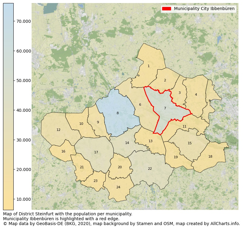 Map of District Steinfurt with the population per municipality.Municipality Ibbenbüren is highlighted with a red edge.. This page shows a lot of information about residents (such as the distribution by age groups, family composition, gender, native or German with an immigration background, ...), homes (numbers, types, price development, use, type of property, ...) and more (car ownership, energy consumption, ...) based on open data from the German Federal Agency for Cartography, the Federal Statistical Office (DESTATIS), the Regional Statistical Offices and various other sources!