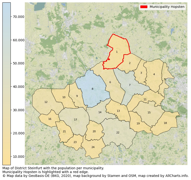 Map of District Steinfurt with the population per municipality.Municipality Hopsten is highlighted with a red edge.. This page shows a lot of information about residents (such as the distribution by age groups, family composition, gender, native or German with an immigration background, ...), homes (numbers, types, price development, use, type of property, ...) and more (car ownership, energy consumption, ...) based on open data from the German Federal Agency for Cartography, the Federal Statistical Office (DESTATIS), the Regional Statistical Offices and various other sources!