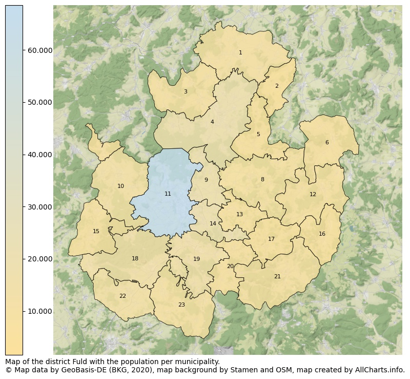Map of the district Fuld with the population per municipality.. This page shows a lot of information about residents (such as the distribution by age groups, family composition, gender, native or German with an immigration background, ...), homes (numbers, types, price development, use, type of property, ...) and more (car ownership, energy consumption, ...) based on open data from the German Federal Agency for Cartography, the Federal Statistical Office (DESTATIS), the Regional Statistical Offices and various other sources!